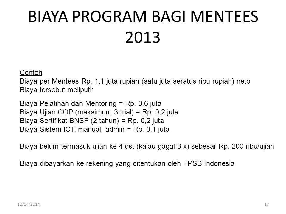 BIAYA PROGRAM BAGI MENTEES 2013 12/14/201417 Contoh Biaya per Mentees Rp.