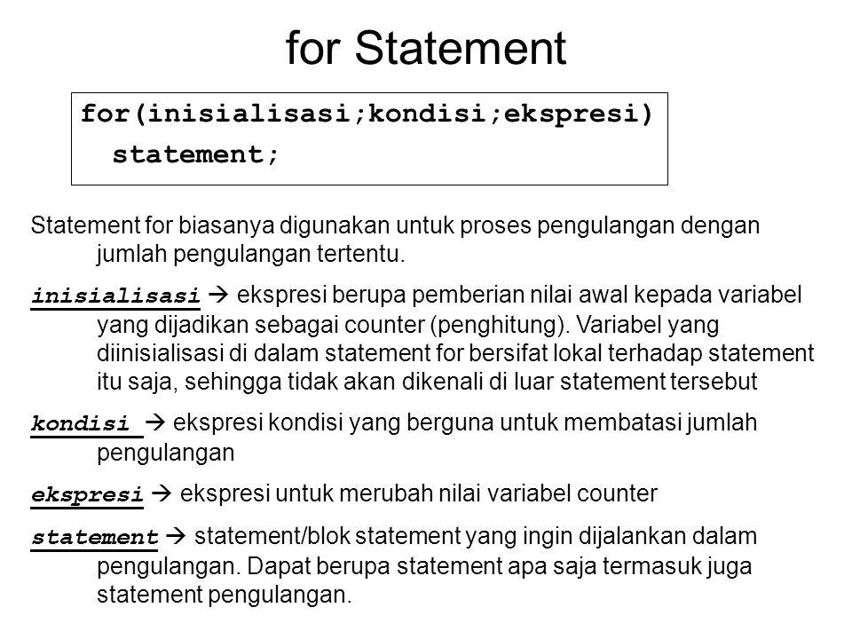 for Statement for(inisialisasi;kondisi;ekspresi) statement; Statement for biasanya digunakan untuk proses pengulangan dengan jumlah pengulangan tertentu.