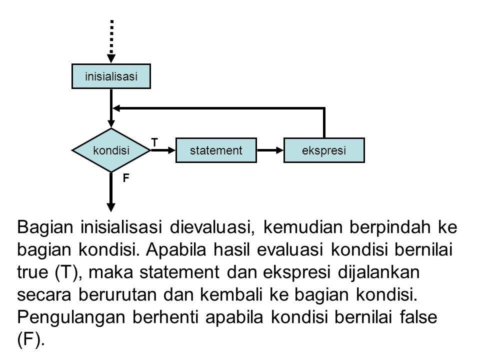 inisialisasi kondisi statementekspresi T F Bagian inisialisasi dievaluasi, kemudian berpindah ke bagian kondisi.