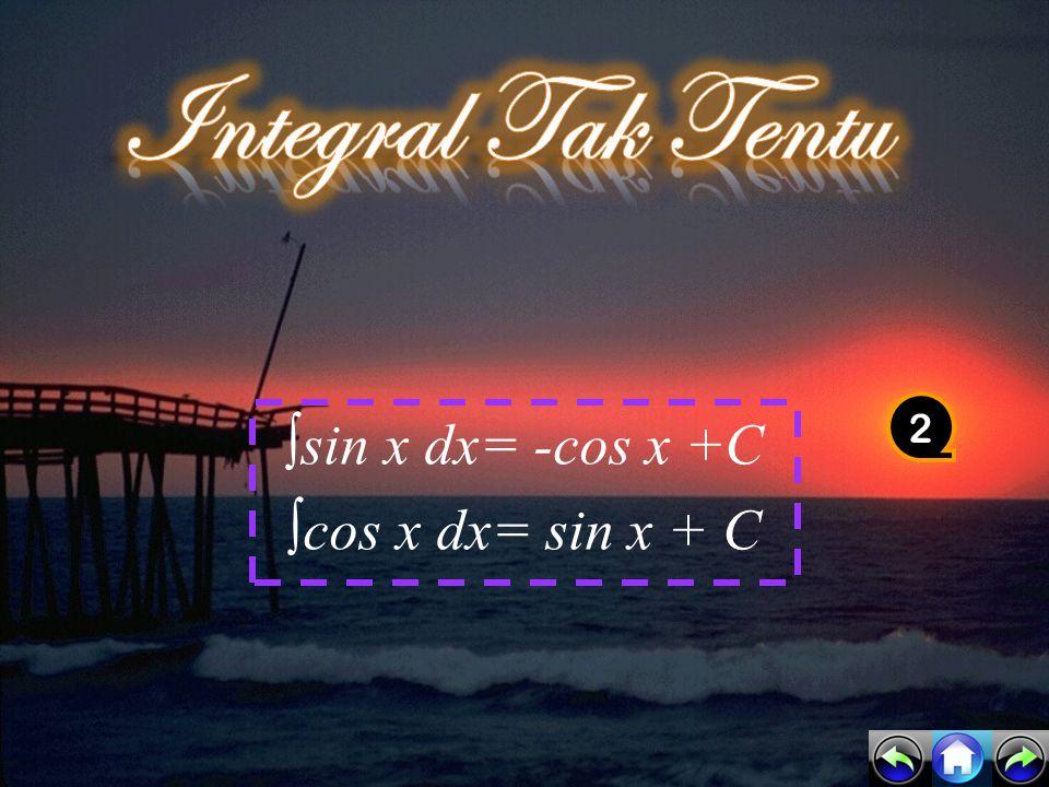 Teorema –teorema integral tak tentu: Jika r adalah sembarang bilangan rasional kecuali -1 maka ∫ x r dx = x r+1 +C r+1 1