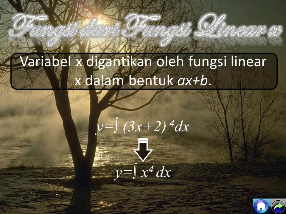 Teorema Dasar Kalkulus Jika F adalah anti turunan diferensial dari fungsi f dengan daerah asal Df={x|a≤x≤b} maka: ∫ f(x) dx = [F(x)] = F(b)-F(a) b a b a