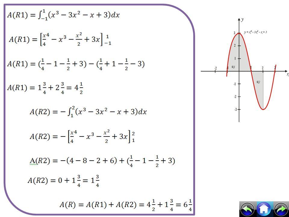 Daerah di atas sumbu x Daerah di bawah sumbu x