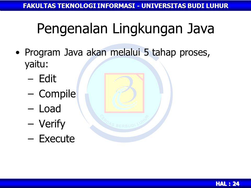 FAKULTAS TEKNOLOGI INFORMASI - UNIVERSITAS BUDI LUHUR HAL : 24 Pengenalan Lingkungan Java Program Java akan melalui 5 tahap proses, yaitu: – Edit – Co