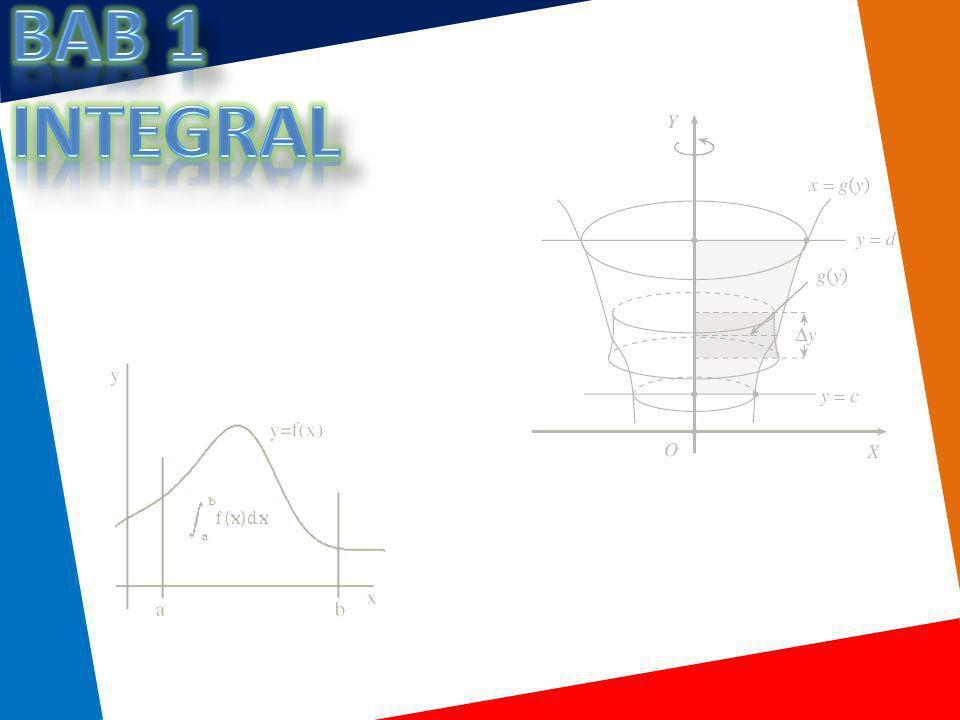 MENGHITUNG VOLUME BENDA PUTAR Daerah yang diputar terhadap sumbu X Daerah yang diputar terhadap sumbu Y Daerah antara dua kurva yang diputar terhadap sumbu X Daerah antara dua kurva yang diputar terhadap sumbu Y Benda putar adalah suatu benda ruang yang diperoleh dari hasil pemutaran suatu daerah di bidang datar terhadap garis tertentu (sumbu rotasi)
