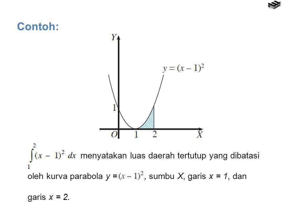 Contoh: menyatakan luas daerah tertutup yang dibatasi oleh kurva parabola y =,, sumbu X, garis x = 1, dan garis x = 2.