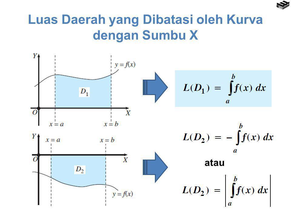Luas Daerah yang Dibatasi oleh Kurva dengan Sumbu X atau