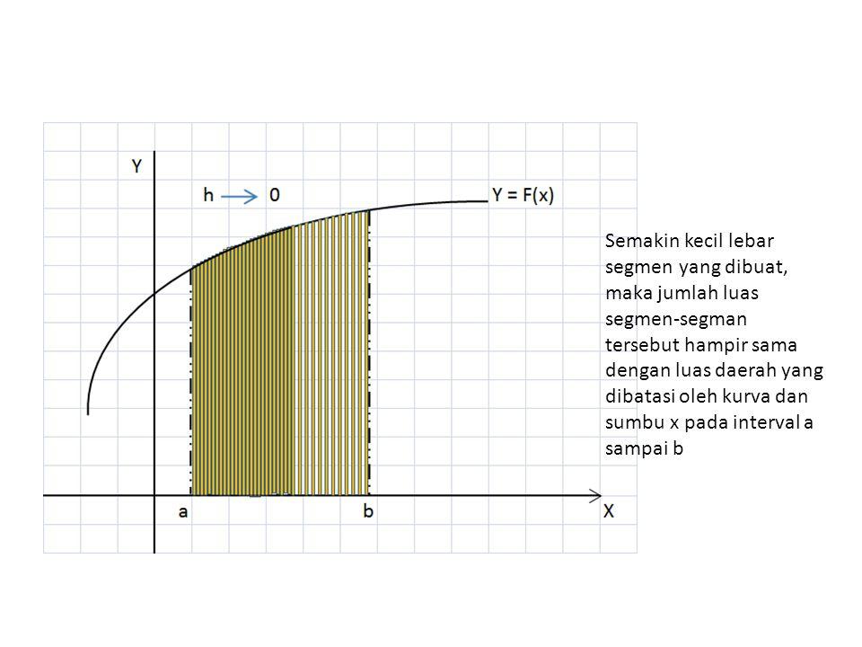 Semakin kecil lebar segmen yang dibuat, maka jumlah luas segmen-segman tersebut hampir sama dengan luas daerah yang dibatasi oleh kurva dan sumbu x pada interval a sampai b