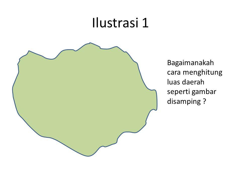 Ilustrasi 1 Daerah tersebut didekati dengan segmen-segmen persegi yang luasnya setiap persegi adalah satu satuan.