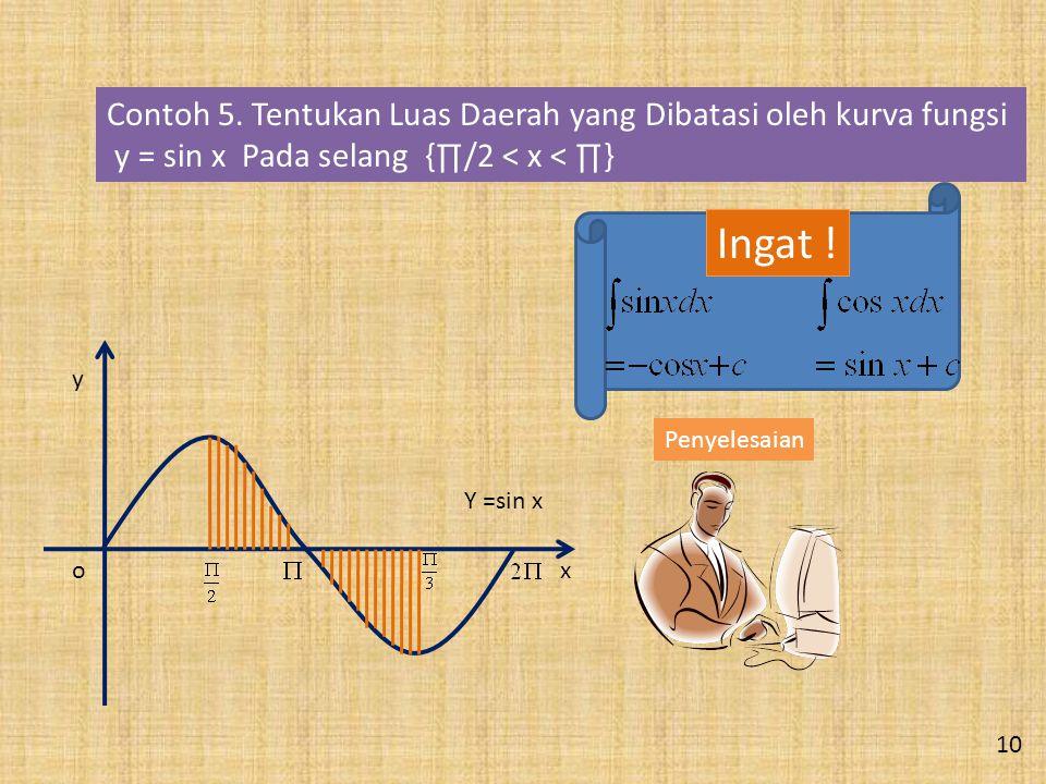 Contoh 4. Dengan menggunakan rumus luas segitiga, hitunglah luas P dan luas Q pada gammbar (1.g) Kemudian hitunglah luas total P dan Q dengan Integral