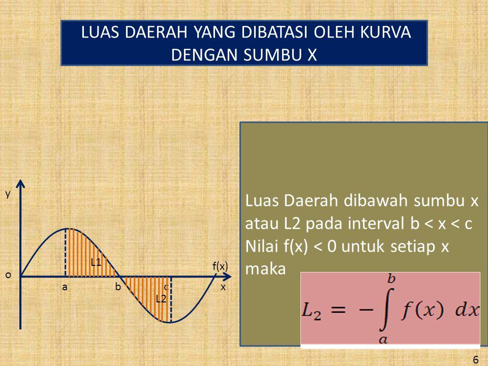 Pertemuan 1 MENGGUNAKAN INTEGRAL TENTU UNTUK MENGHITUNG LUAS DAERAH LUAS DAERAH YANG DIBATASI OLEH KURVA DENGAN SUMBU X abcx y o f(x) L1 L2 Daerah dia