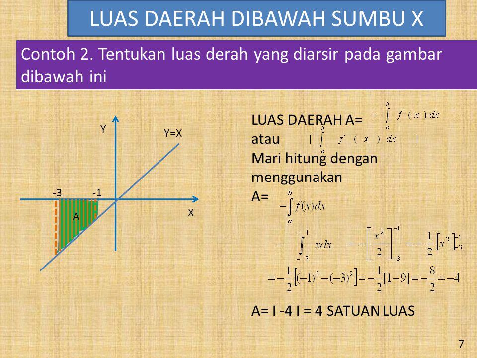 Y X Y=X -3 A LUAS DAERAH DIBAWAH SUMBU X LUAS DAERAH A= atau Mari hitung dengan menggunakan A= A= I -4 I = 4 SATUAN LUAS Contoh 2.