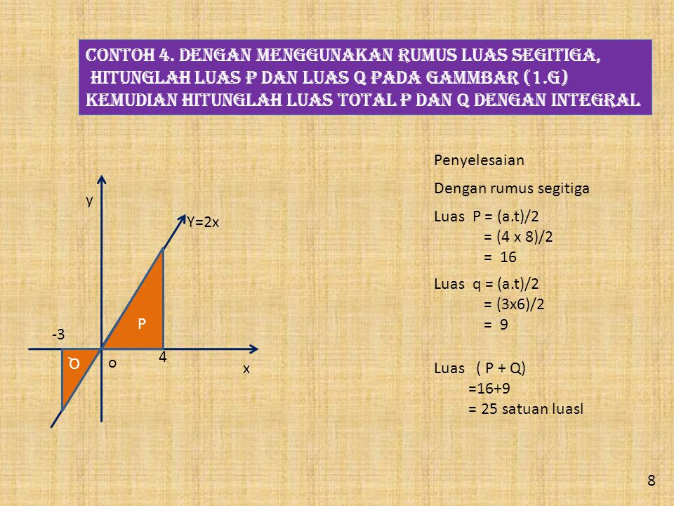Y X Y=X -3 A LUAS DAERAH DIBAWAH SUMBU X LUAS DAERAH A= atau Mari hitung dengan menggunakan A= A= I -4 I = 4 SATUAN LUAS Contoh 2. Tentukan luas derah