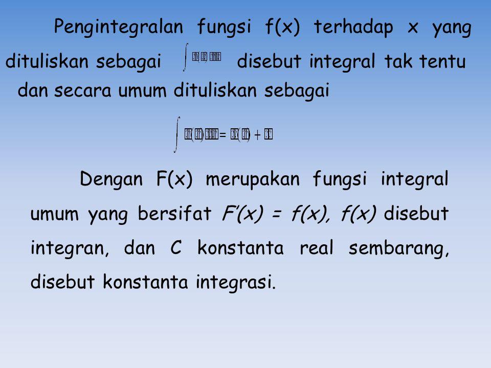 B. Integral Tak Tentu 1. Pengertian Integral Tak Tentu Antipendiferensialan adalah operasi untuk mendapatkan himpunan semua antiturunan dari suatu fun
