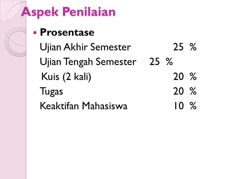 Aspek Penilaian Prosentase Ujian Akhir Semester25 % Ujian Tengah Semester 25 % Kuis (2 kali)20 % Tugas 20 % Keaktifan Mahasiswa 10 %