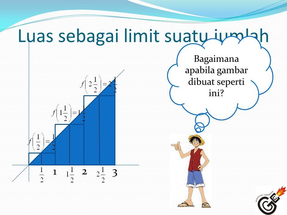 Luas sebagai limit suatu jumlah 3 1 2 Hitunglah luas daerah segitiga yang berwarna biru? Apakah cara yang anda gunakan dengan menghitung luas segitiga