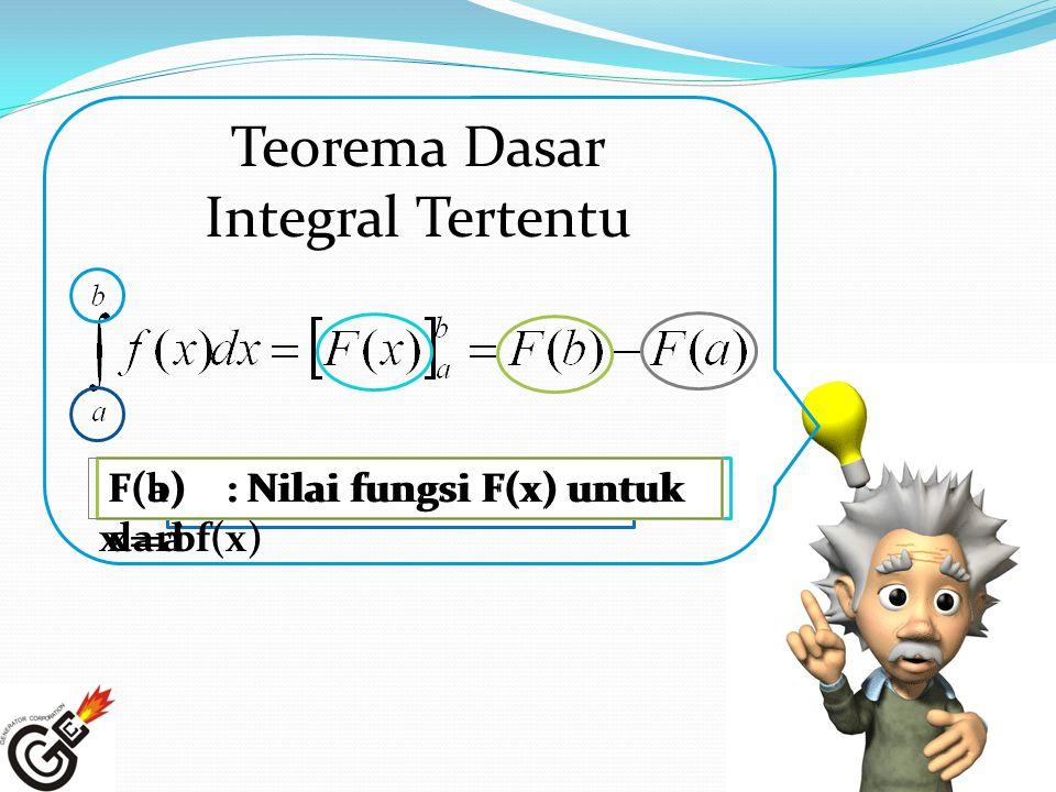 Teorema Dasar Integral Tertentu a disebut batas bawah b disebut batas atasF(x) : fungsi hasil integral dari f(x) F(b) : Nilai fungsi F(x) untuk x = b