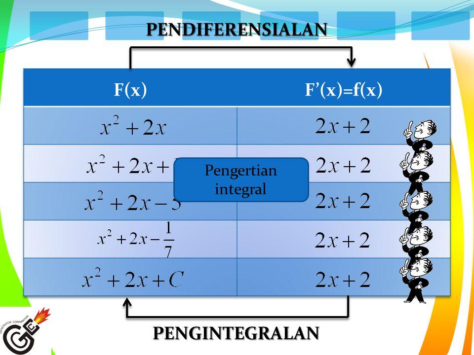 PENDIFERENSIALAN PENGINTEGRALAN Pengertian integral