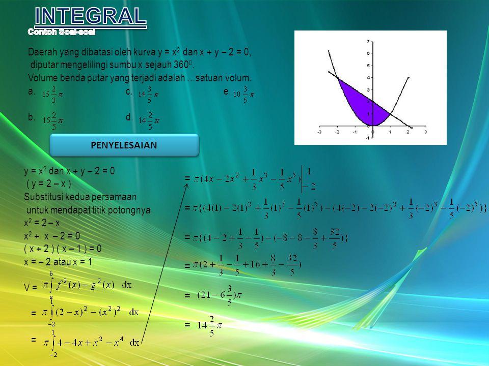 Daerah yang dibatasi oleh kurva y = x 2 dan x + y – 2 = 0, diputar mengelilingi sumbu x sejauh 360 0. Volume benda putar yang terjadi adalah …satuan v