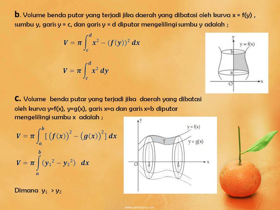 b. Volume benda putar yang terjadi jika daerah yang dibatasi oleh kurva x = f(y), sumbu y, garis y = c, dan garis y = d diputar mengelilingi sumbu y a