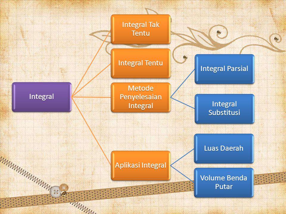 Integral Integral Tak Tentu Integral Tentu Metode Penyelesaian Integral Integral Parsial Integral Substitusi Aplikasi Integral Luas Daerah Volume Bend