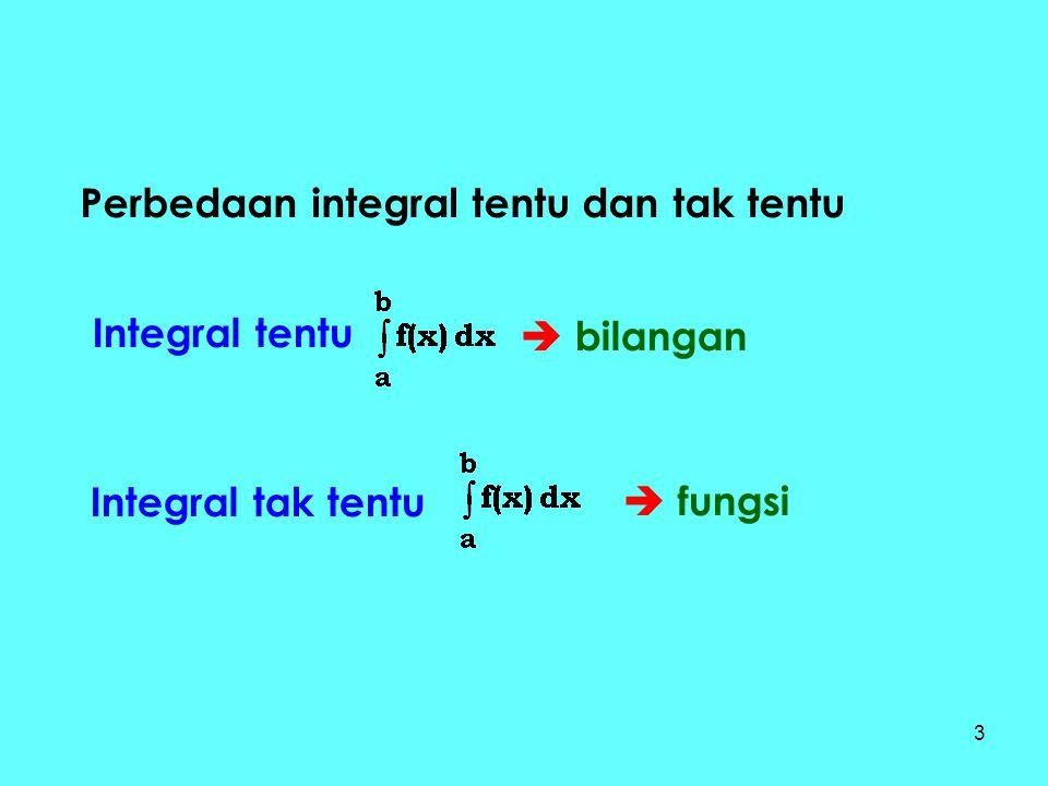 14 atau  u(x) v'(x) dx = u(x) v(x) -  v(x) u'(x) dx krn dv=v'(x) dx dan du=u'(x)dx, persamaan menjadi: Pengintegralan Parsial Tak Tentu Pengintegralan Parsial Tentu  u dv = u v -  v du