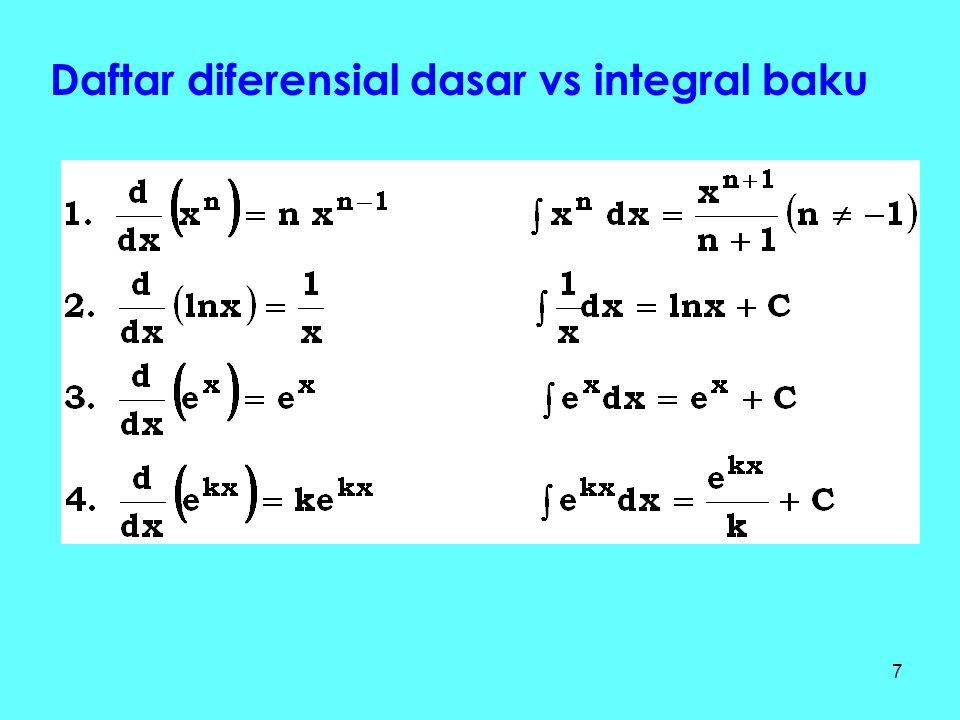 7 Daftar diferensial dasar vs integral baku