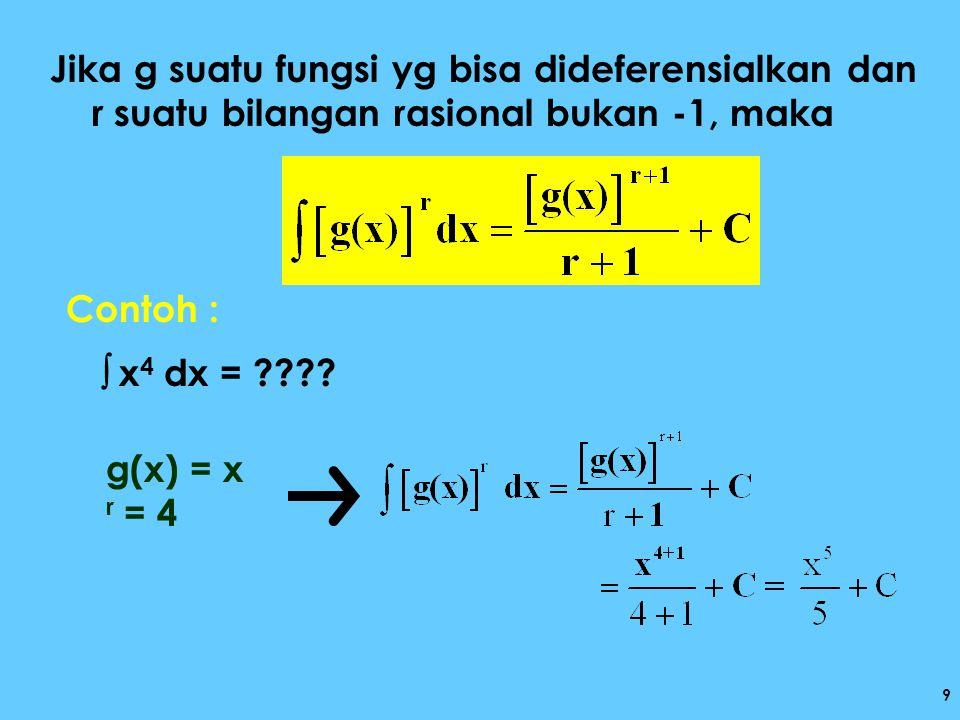 10 INTEGRAL SUBSTITUSI Integral substitusi yaitu menggantikan suatu variabel dg variabel baru dalam operasi pengintegralan Aturan substitusi Jika U = g(x) adl fungsi terdiferensialkan yang daerah nilainya berupa selang I dan f kontinu pada I, maka  f (U) du =  f (g(x)) g'(x) dx Teknik pengintegralan u du