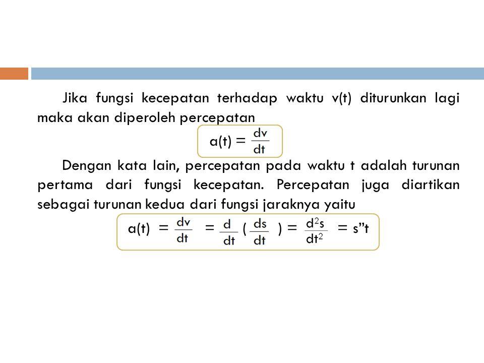 Jika fungsi kecepatan terhadap waktu v(t) diturunkan lagi maka akan diperoleh percepatan a(t) = Dengan kata lain, percepatan pada waktu t adalah turun