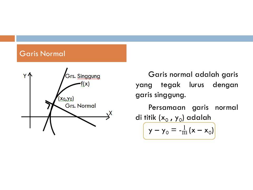 Garis Normal Garis normal adalah garis yang tegak lurus dengan garis singgung.