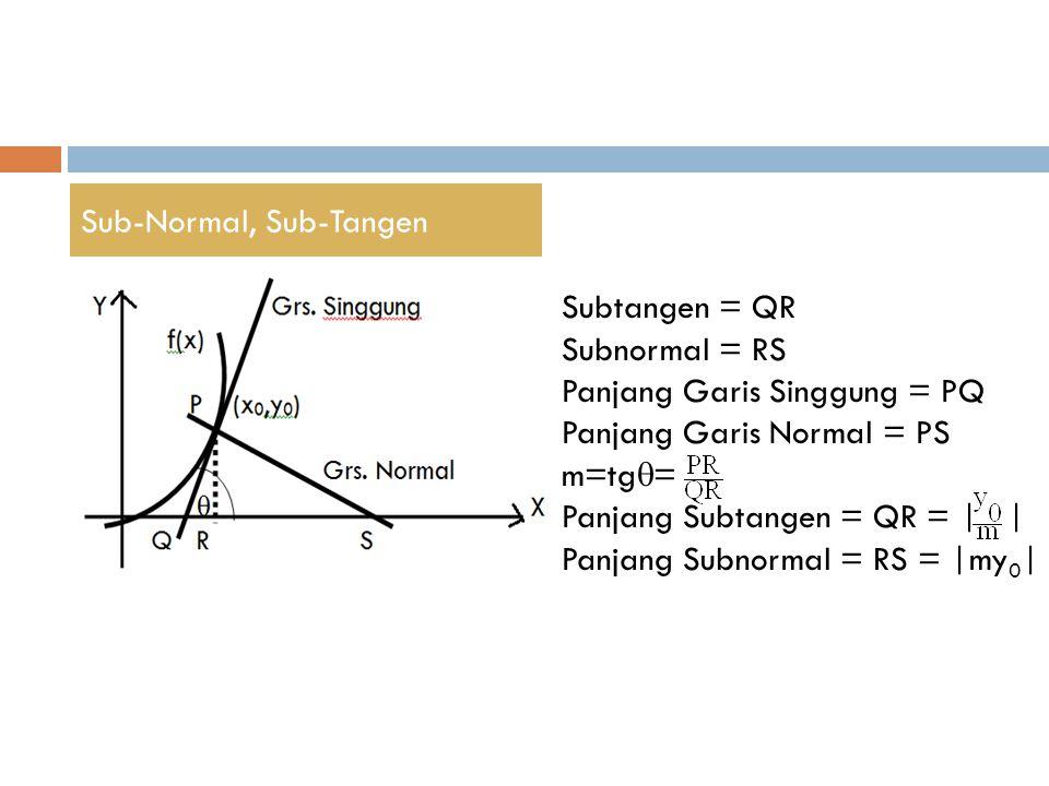Sub-Normal, Sub-Tangen Subtangen = QR Subnormal = RS Panjang Garis Singgung = PQ Panjang Garis Normal = PS m=tg  = Panjang Subtangen = QR = | | Panja