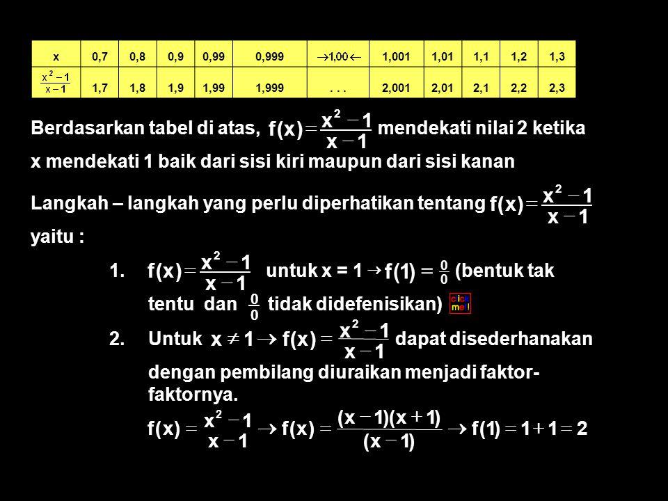 1. untuk x = 1 (bentuk tak tentu dan tidak didefenisikan) 1x 1x )x(f 2     0 0 )1(f  0 0 Langkah – langkah yang perlu diperhatikan tentang yaitu