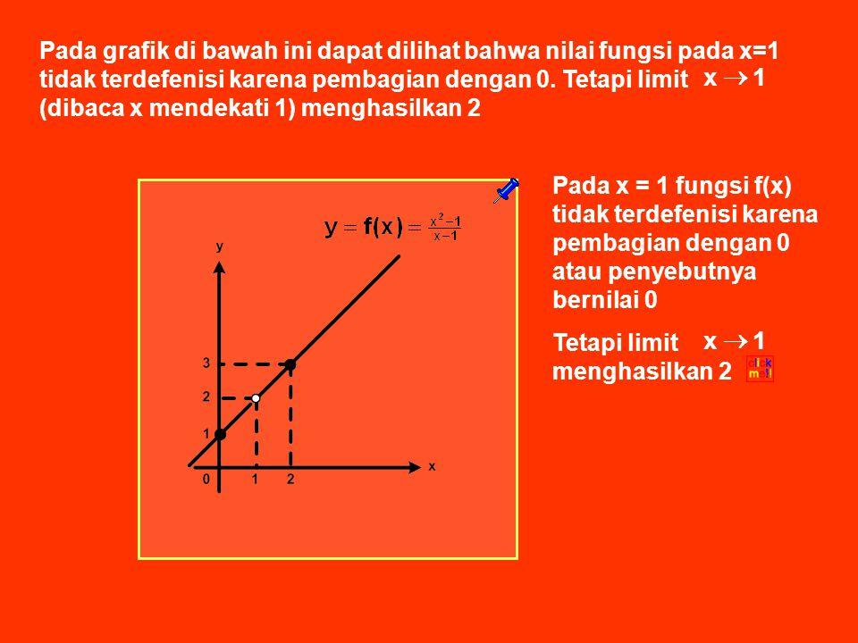 Pada x = 1 fungsi f(x) tidak terdefenisi karena pembagian dengan 0 atau penyebutnya bernilai 0 Tetapi limit menghasilkan 2 1x  1x 
