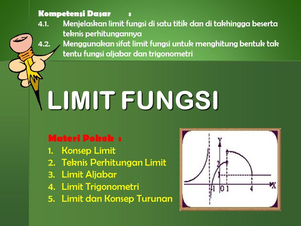 LIMIT FUNGSI Kompetensi Dasar : 4.1. Menjelaskan limit fungsi di satu titik dan di takhingga beserta teknis perhitungannya 4.2.Menggunakan sifat limit