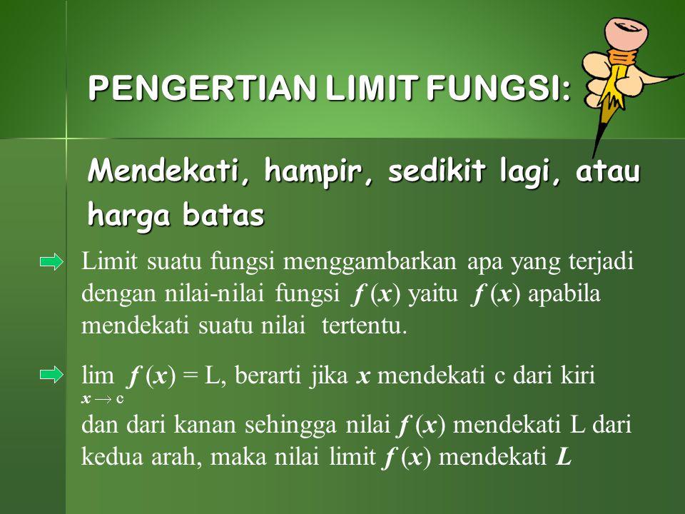 PENGERTIAN LIMIT FUNGSI: Mendekati, hampir, sedikit lagi, atau harga batas Limit suatu fungsi menggambarkan apa yang terjadi dengan nilai-nilai fungsi