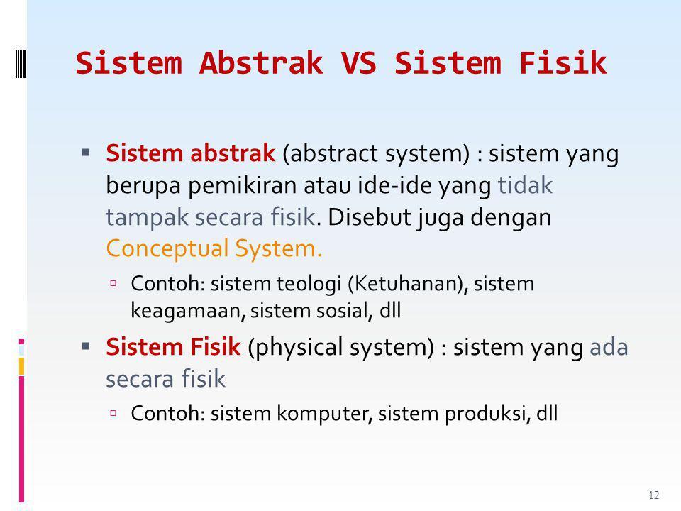 Sistem Abstrak VS Sistem Fisik  Sistem abstrak (abstract system) : sistem yang berupa pemikiran atau ide-ide yang tidak tampak secara fisik. Disebut
