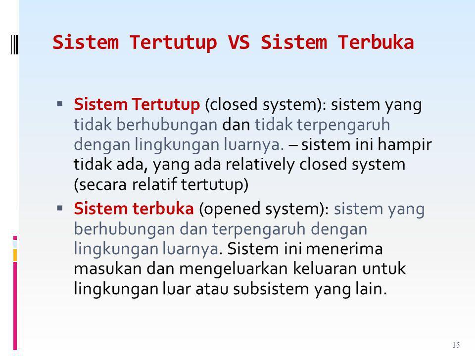 Sistem Tertutup VS Sistem Terbuka  Sistem Tertutup (closed system): sistem yang tidak berhubungan dan tidak terpengaruh dengan lingkungan luarnya.