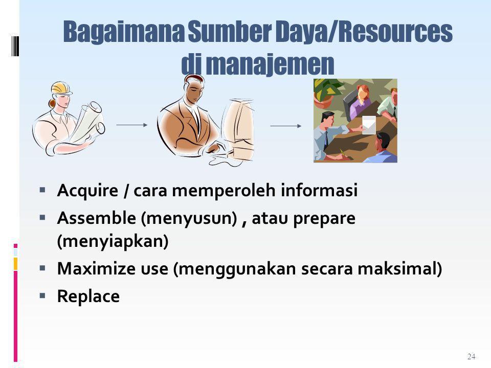 Bagaimana Sumber Daya/Resources di manajemen  Acquire / cara memperoleh informasi  Assemble (menyusun), atau prepare (menyiapkan)  Maximize use (menggunakan secara maksimal)  Replace 24