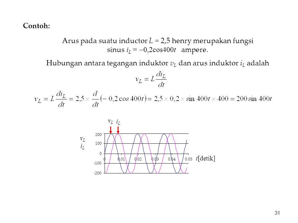 Contoh: Arus pada suatu inductor L = 2,5 henry merupakan fungsi sinus i L =  0,2cos400t ampere. Hubungan antara tegangan induktor v L dan arus indukt