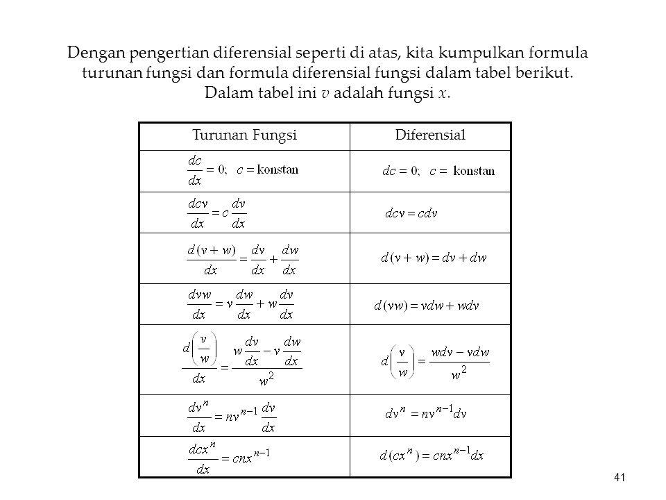 Dengan pengertian diferensial seperti di atas, kita kumpulkan formula turunan fungsi dan formula diferensial fungsi dalam tabel berikut. Dalam tabel i