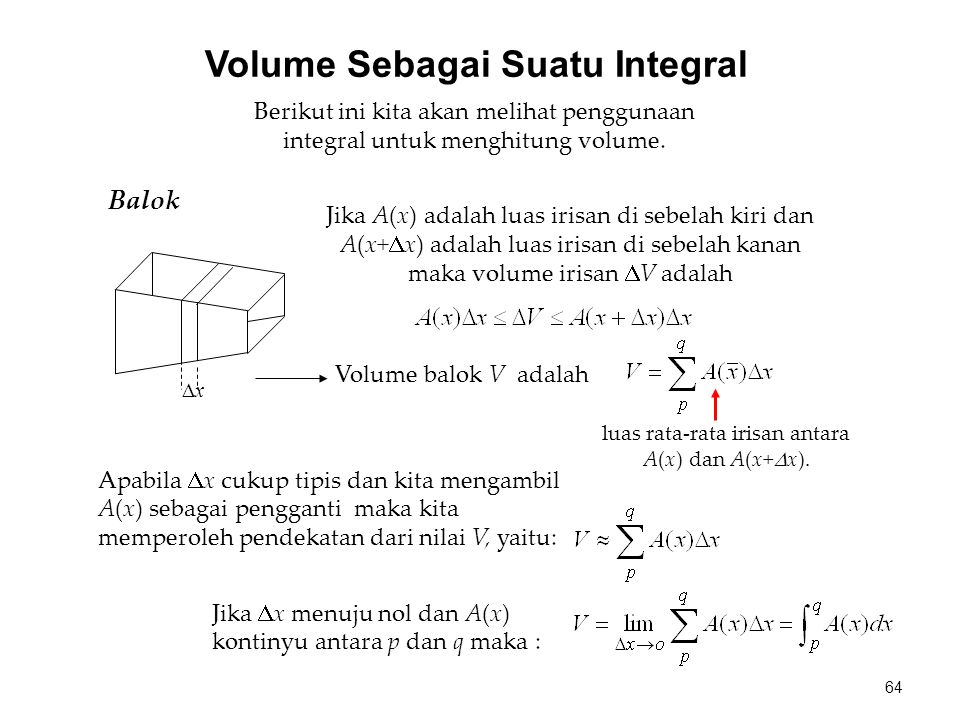 Berikut ini kita akan melihat penggunaan integral untuk menghitung volume. Balok xx Jika A(x) adalah luas irisan di sebelah kiri dan A(x+  x) adala