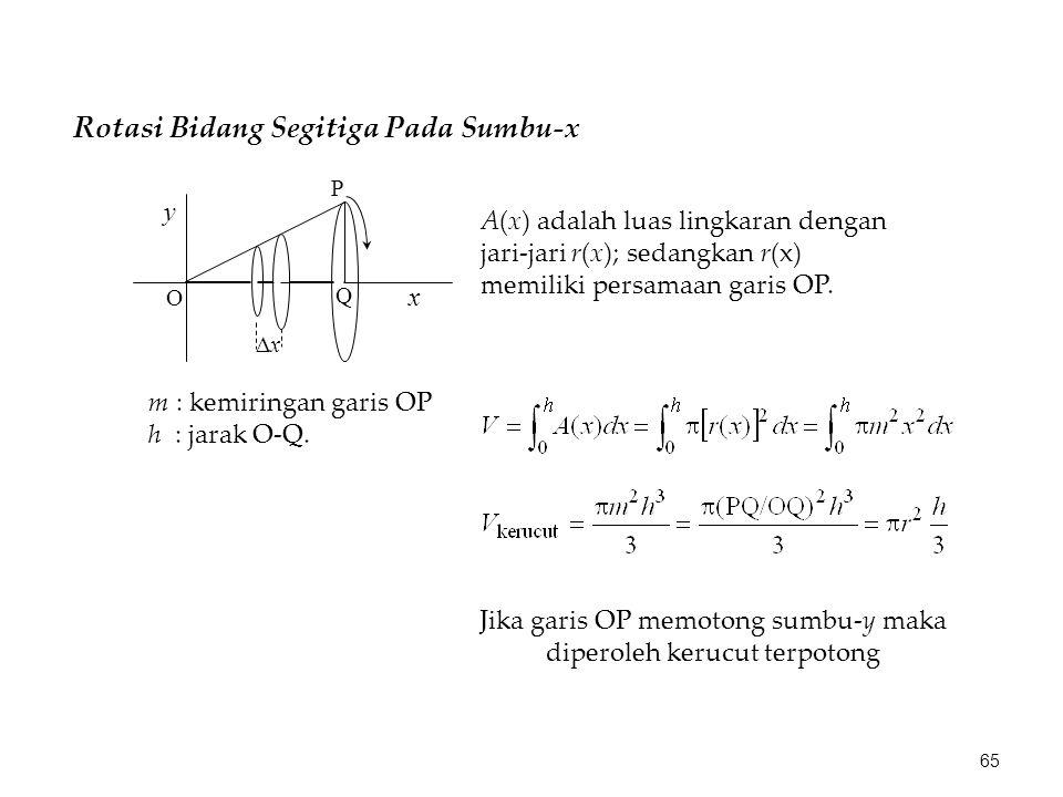 Rotasi Bidang Segitiga Pada Sumbu-x y x xx O Q P A(x) adalah luas lingkaran dengan jari-jari r(x); sedangkan r(x) memiliki persamaan garis OP. m : k