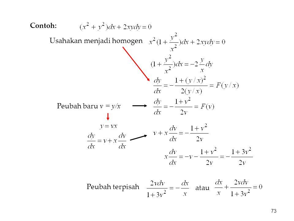 Contoh: Usahakan menjadi homogen Peubah baru v = y/x Peubah terpisah atau 73