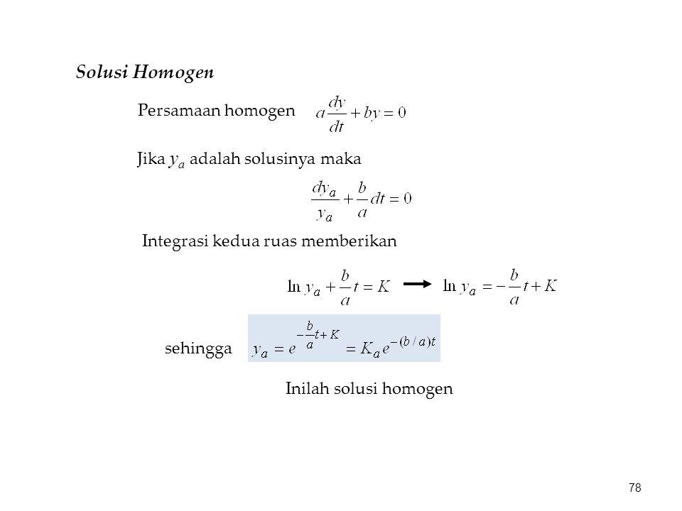 Solusi Homogen Persamaan homogen Jika y a adalah solusinya maka Integrasi kedua ruas memberikan sehingga Inilah solusi homogen 78