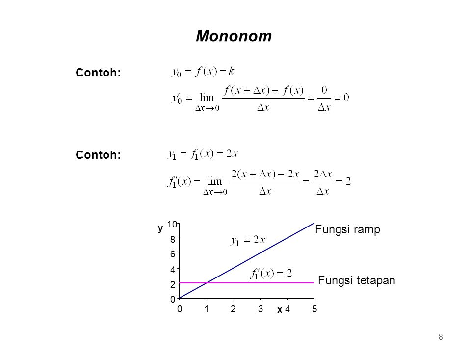 Turunan fungsi mononom pangkat 2 berbentuk mononom pangkat 1 (kurva garis lurus) Contoh: Turunan fungsi mononom pangkat 3 berbentuk mononom pangkat 2 (kurva parabola) Contoh: 9