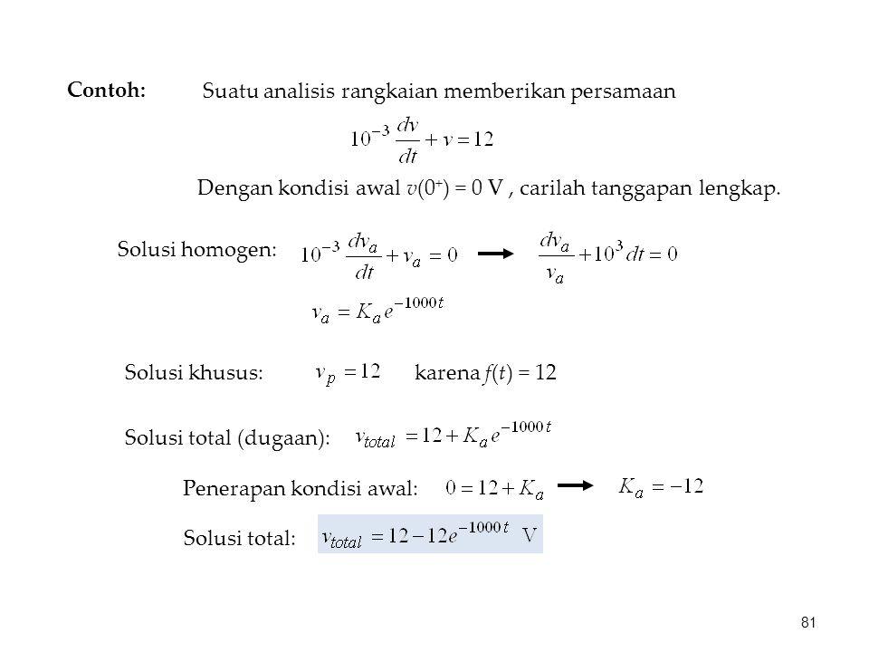 Contoh: Suatu analisis rangkaian memberikan persamaan Dengan kondisi awal v(0 + ) = 0 V, carilah tanggapan lengkap. Solusi homogen: Solusi khusus:kare