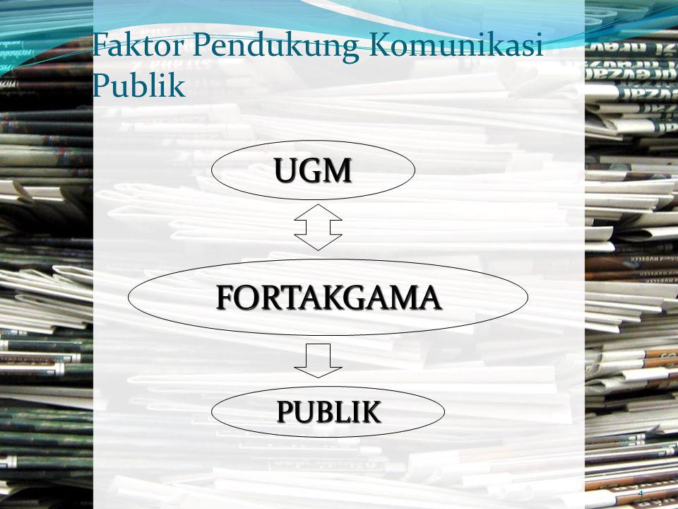 Faktor Pendukung Komunikasi Publik 4 PUBLIK FORTAKGAMA UGM