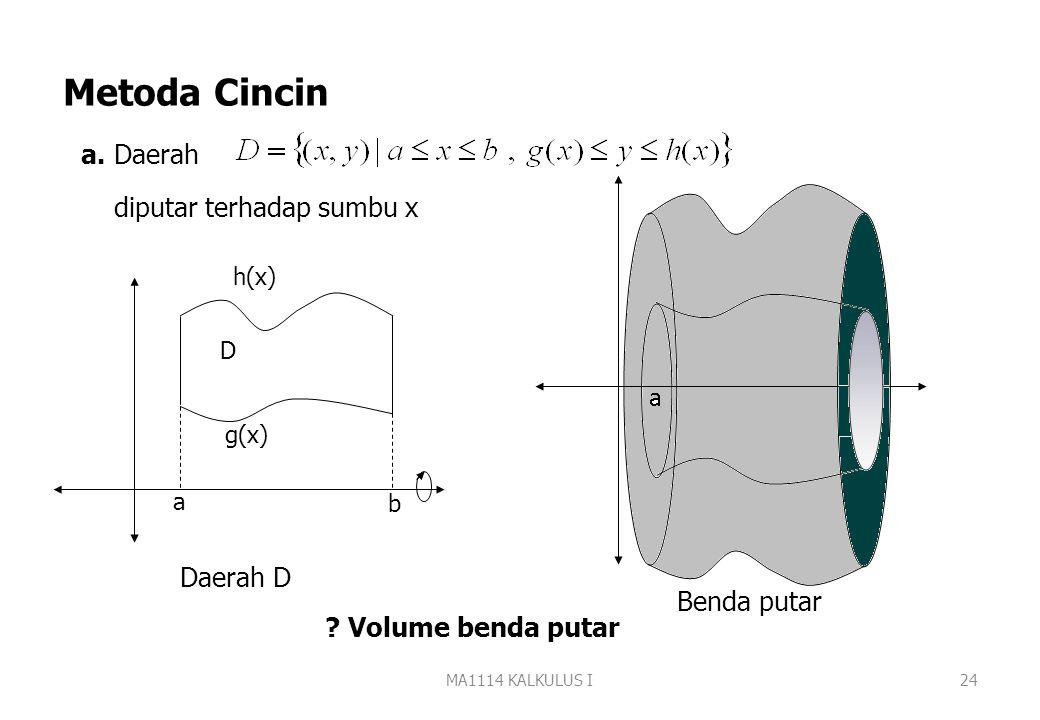 MA1114 KALKULUS I23 Metode Cakram Volume Benda Putar y h=  x x x
