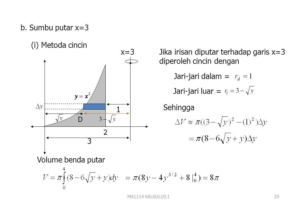 MA1114 KALKULUS I28 a. Sumbu putar y = 4 (i) Metoda cincin 2 D y=4 Jika irisan diputar terhadap garis y=4 akan diperoleh cincin dengan Jari-jari dalam