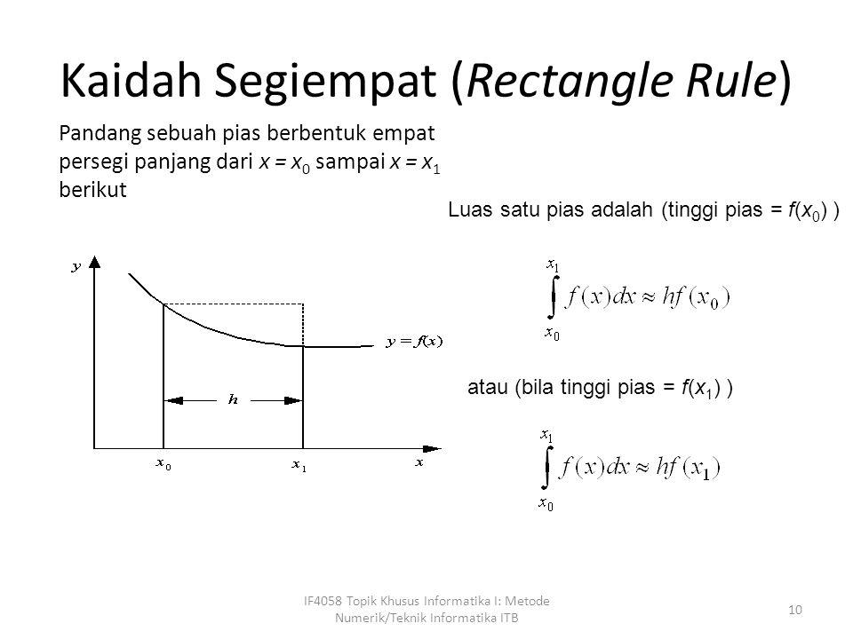 Kaidah Segiempat (Rectangle Rule) IF4058 Topik Khusus Informatika I: Metode Numerik/Teknik Informatika ITB 10 Pandang sebuah pias berbentuk empat persegi panjang dari x = x 0 sampai x = x 1 berikut Luas satu pias adalah (tinggi pias = f(x 0 ) ) atau (bila tinggi pias = f(x 1 ) )
