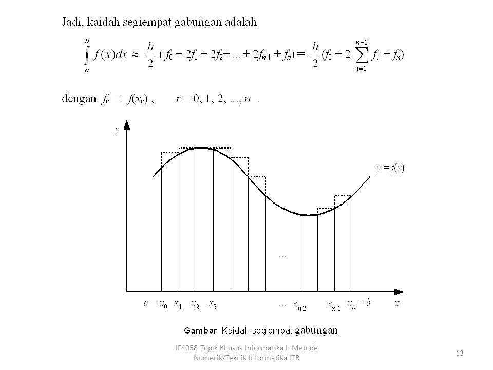 Kaidah Trapesium IF4058 Topik Khusus Informatika I: Metode Numerik/Teknik Informatika ITB 14 Luas satu trapesium adalah Pandang sebuah pias berbentuk trapesium dari x = x 0 sampai x = x 1 berikut